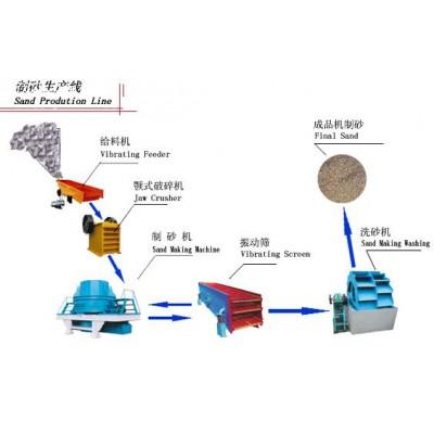 铂思特大型加工鹅卵石的制砂机设备,鹅卵石锤式碎石机生产厂家