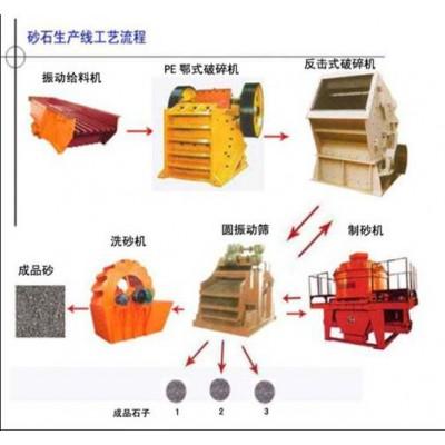 铂思特高产量打沙设备,建筑砂石设备生产线,建筑用砂制砂设备