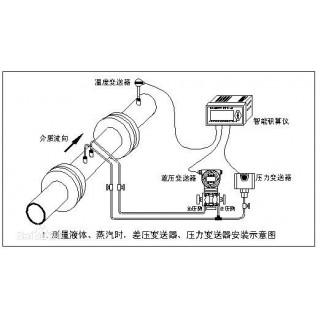 衢州科欧KVZV锥流量计生产基地,DN50气体V锥流量计