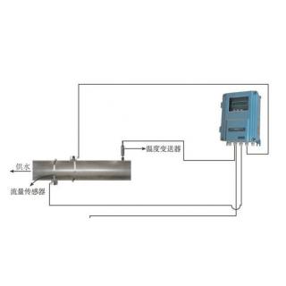 承德生产厂家明渠流量计,DN125中央空调超声波能量计