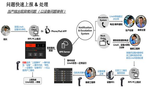 武汉精益生产管理软件,生产管理系统,车间管理系统