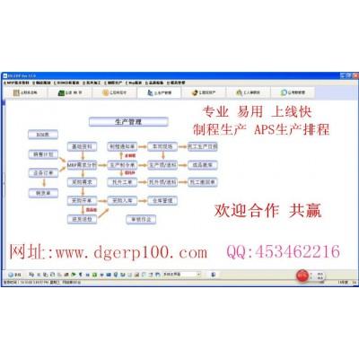 电子,家电,电气,化工行,灯饰ERP软件生产管理系统