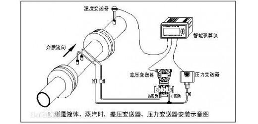 过热蒸汽V锥流量计
