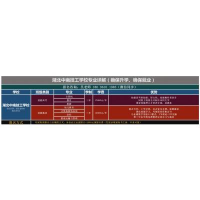 湖北中南技工学校 订单就业班 网络技术与运用专业 新洲
