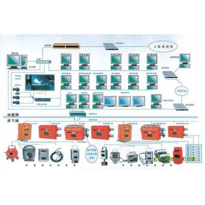 矿用监测监控系统传感器  中煤矿用监测监控系统传感器
