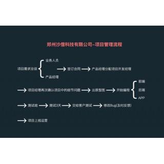 区块链智能合约dapp开发公司