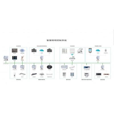 YZ6000系列智能照明控制系统技术支持售后无忧