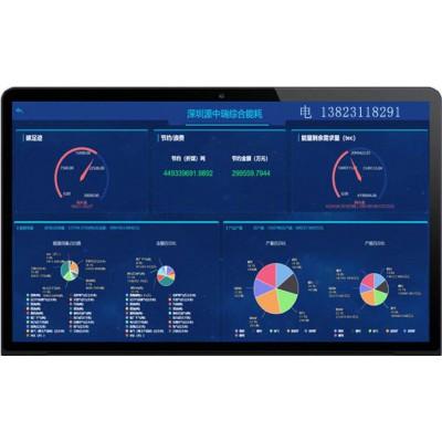 源中瑞园区综合能源管控系统介绍