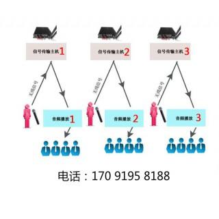 展馆解说器 导览机 导览器系统讲解器