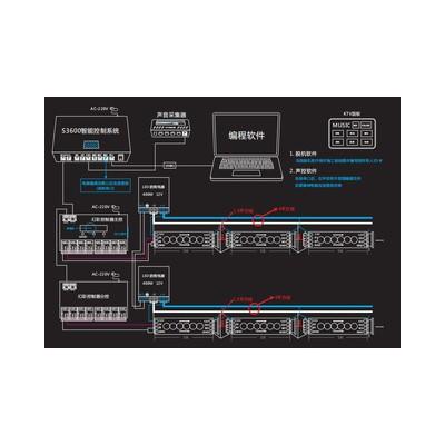智能灯控盒 触控面板 音频检测器厂家批发