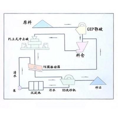 铂思特石英加工设备选高纯度石英砂技术选钠长石设备选斜长石设备