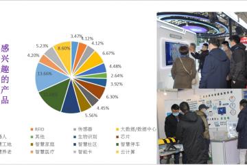 南京智博会主题展:2021南京国际智慧灯杆及智慧路灯展览会