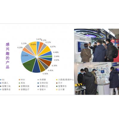 5G 物联网大会2021第十四届南京国际物联网展览会