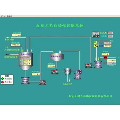 反应釜温度控制系统 聚合釜自动化系统 化工仪表集中控制系统